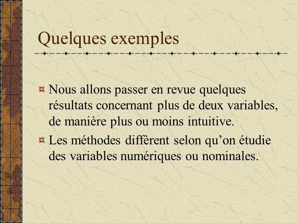 Quelques exemples Nous allons passer en revue quelques résultats concernant plus de deux variables, de manière plus ou moins intuitive.