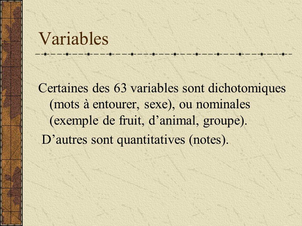 Variables Certaines des 63 variables sont dichotomiques (mots à entourer, sexe), ou nominales (exemple de fruit, d'animal, groupe).