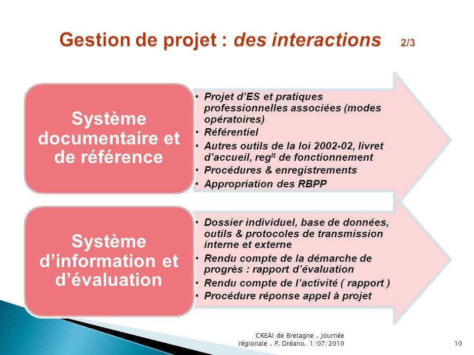 Gestion de projet : des interactions 2/3