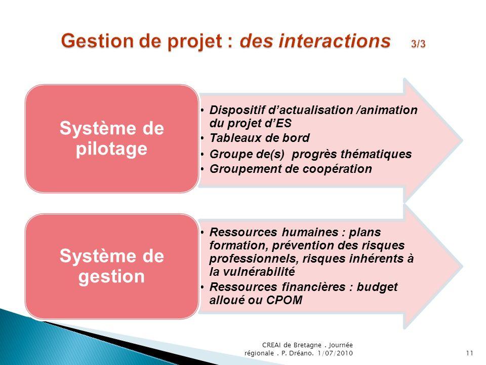 Gestion de projet : des interactions 3/3