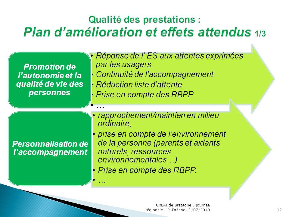 Qualité des prestations : Plan d'amélioration et effets attendus 1/3