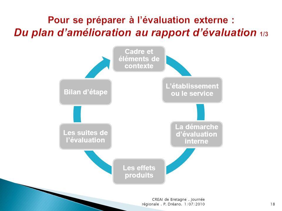 Pour se préparer à l'évaluation externe : Du plan d'amélioration au rapport d'évaluation 1/3