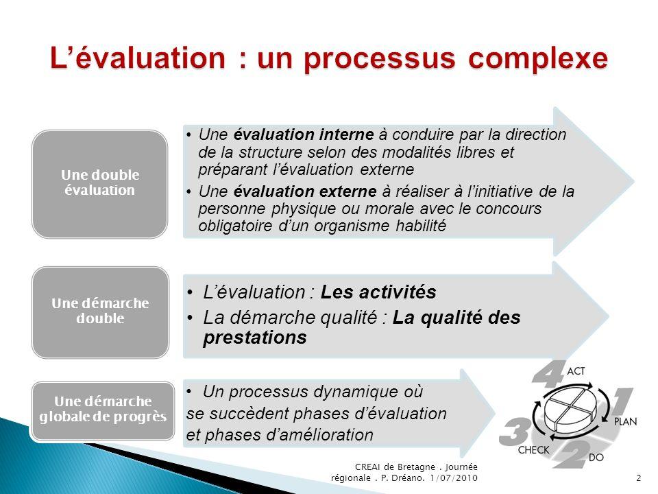 L'évaluation : un processus complexe