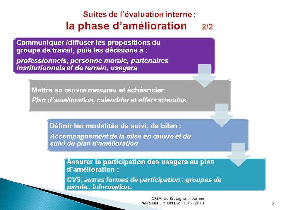 Suites de l'évaluation interne : la phase d'amélioration 2/2