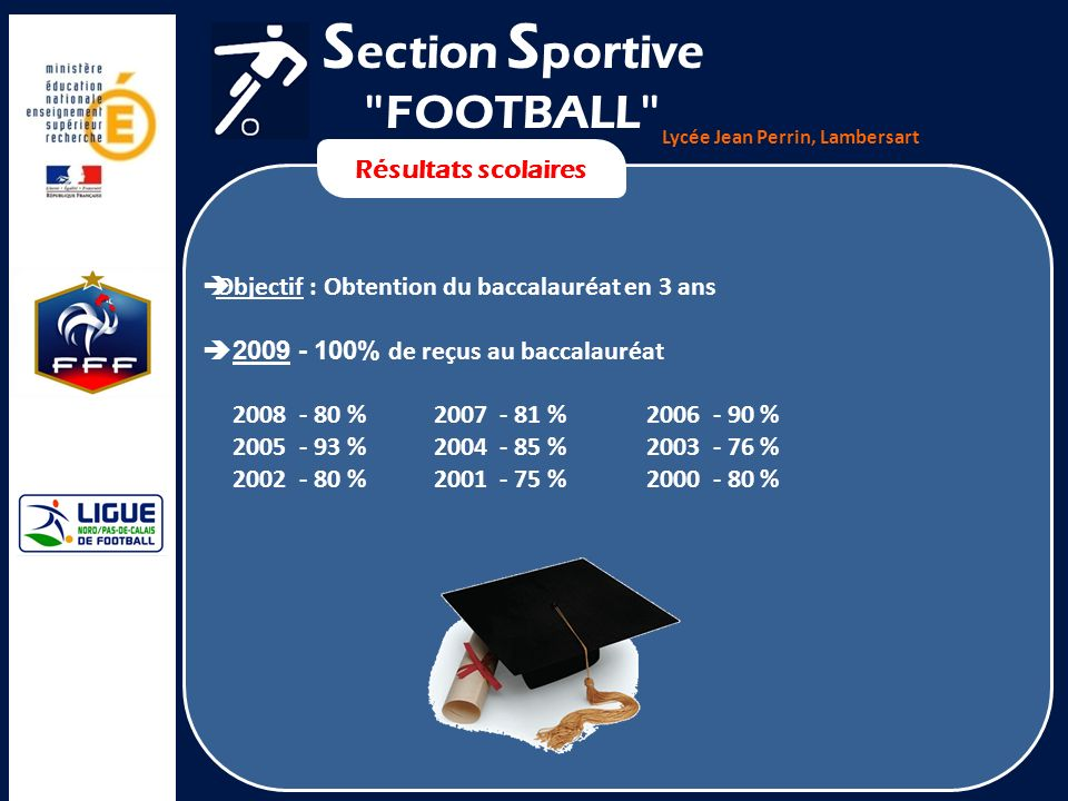 Section Sportive FOOTBALL Résultats scolaires