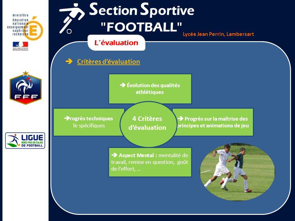 Section Sportive FOOTBALL L'évaluation  Critères d'évaluation
