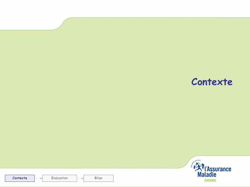 Contexte Contexte Evaluation Bilan