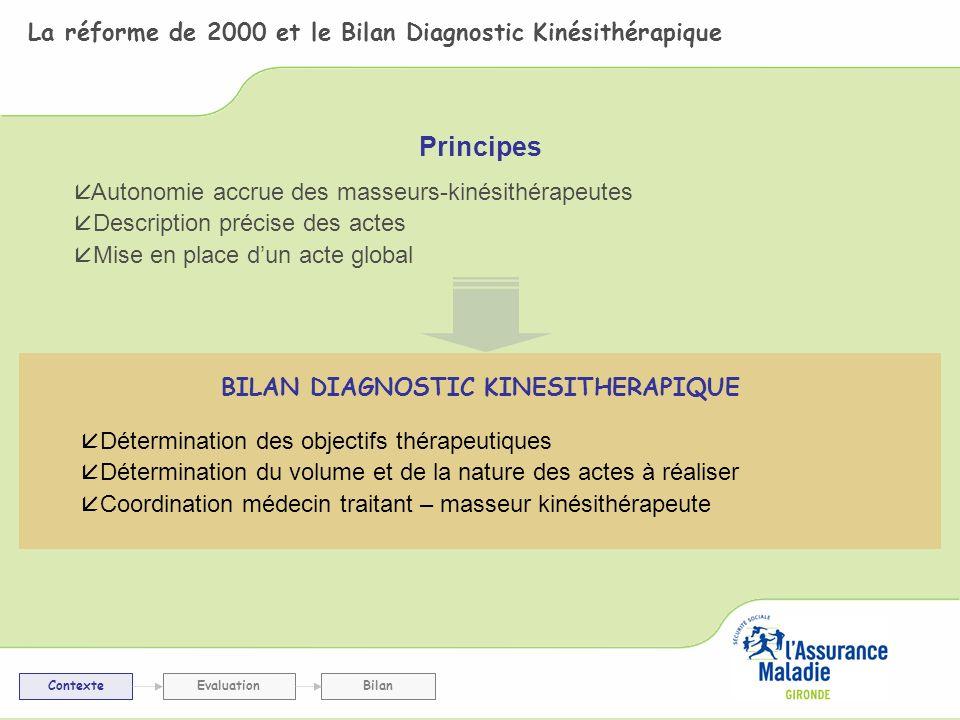BILAN DIAGNOSTIC KINESITHERAPIQUE
