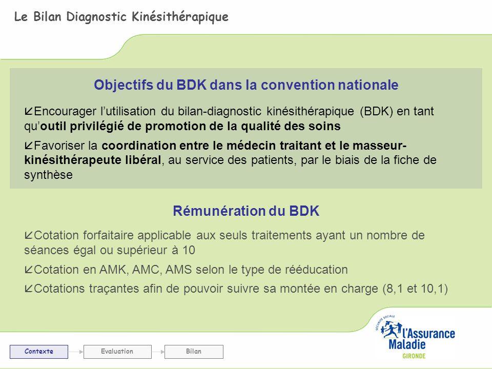 Objectifs du BDK dans la convention nationale