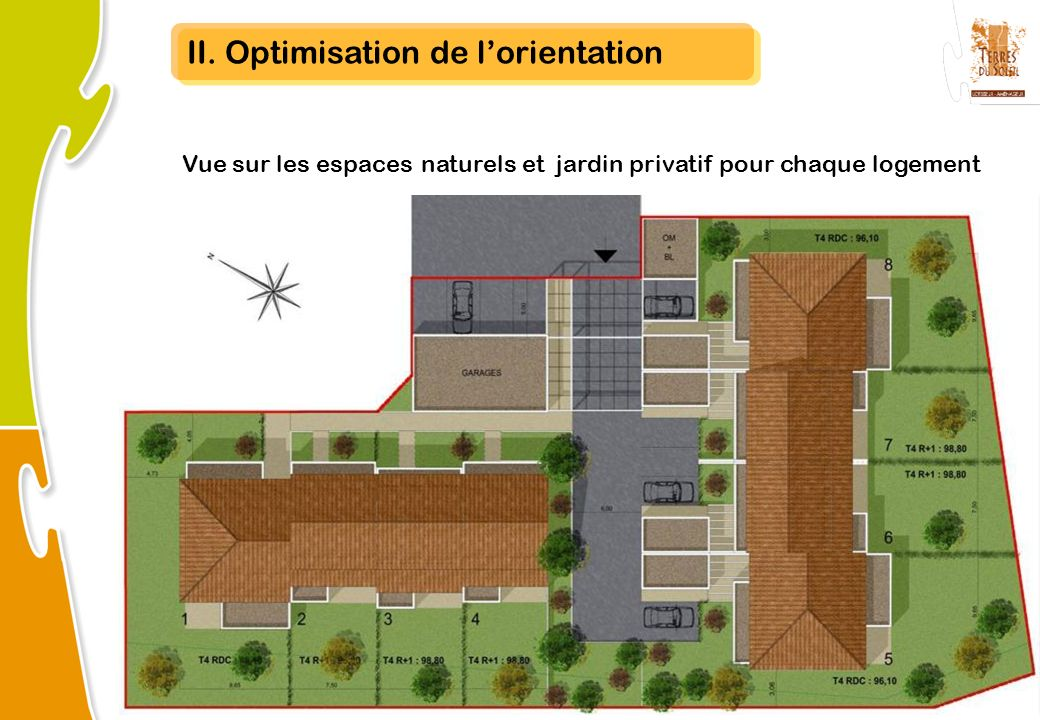 II. Optimisation de l'orientation