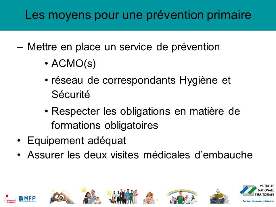 Les moyens pour une prévention primaire