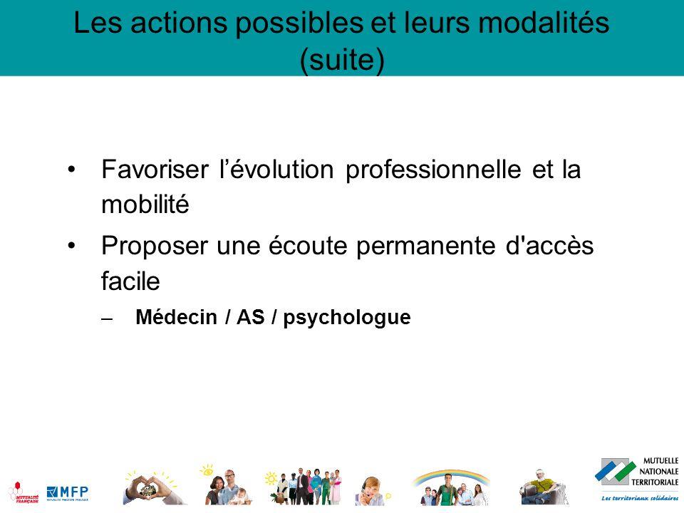 Les actions possibles et leurs modalités (suite)