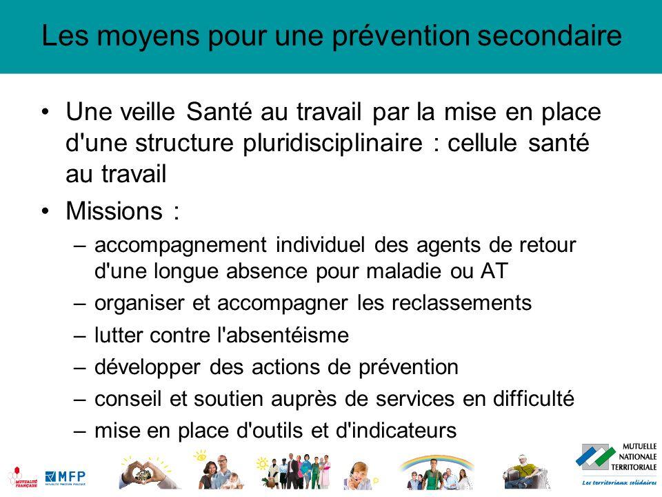 Les moyens pour une prévention secondaire