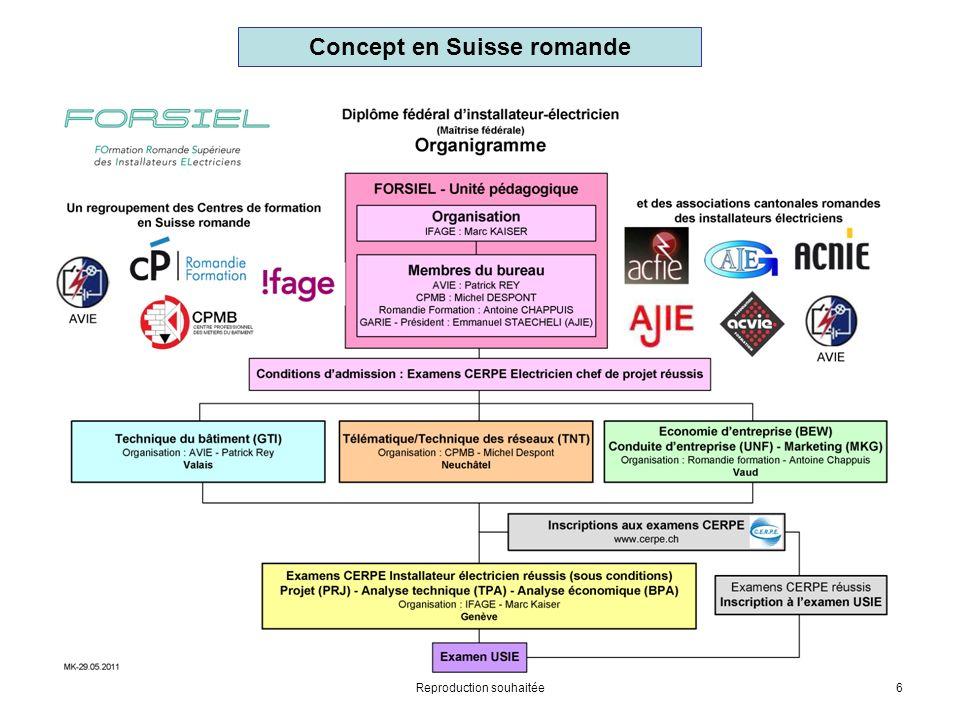 Concept en Suisse romande