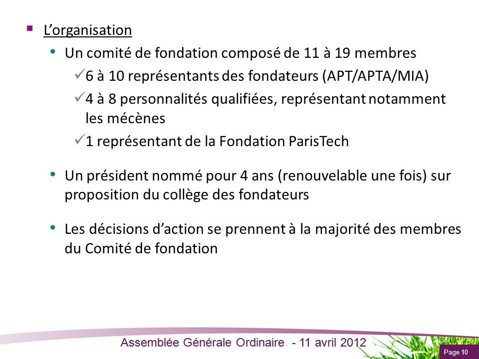 L'organisation Un comité de fondation composé de 11 à 19 membres. 6 à 10 représentants des fondateurs (APT/APTA/MIA)