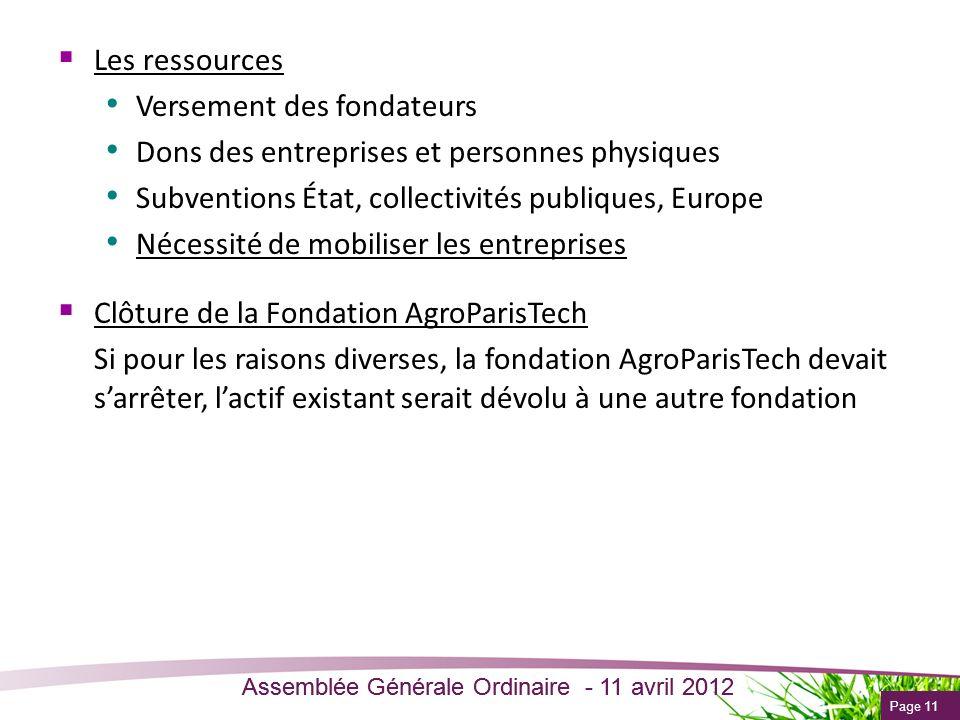Les ressources Versement des fondateurs. Dons des entreprises et personnes physiques. Subventions État, collectivités publiques, Europe.
