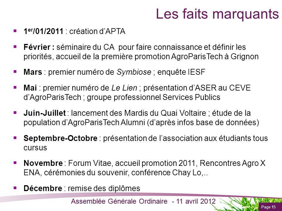 Les faits marquants 1er/01/2011 : création d'APTA