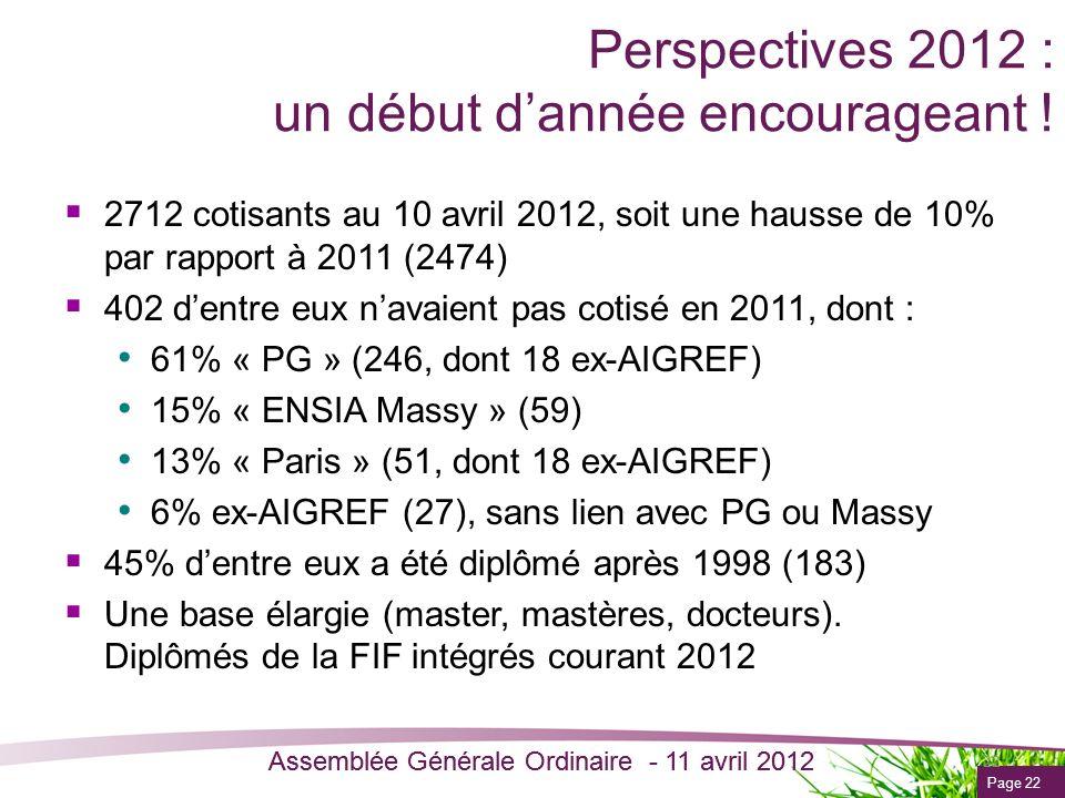 Perspectives 2012 : un début d'année encourageant !