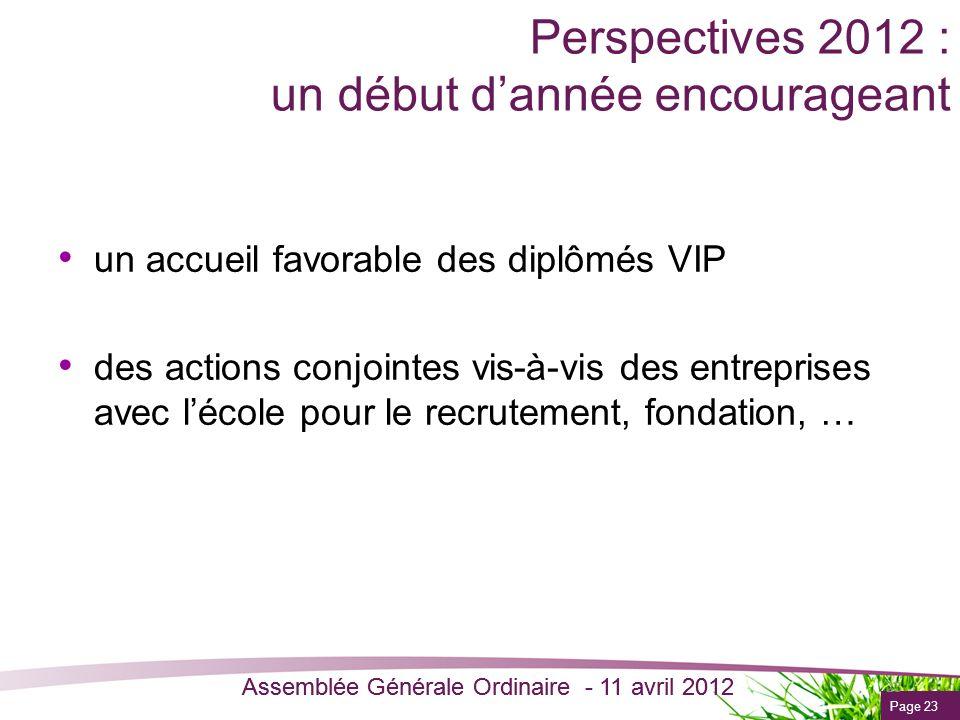 Perspectives 2012 : un début d'année encourageant