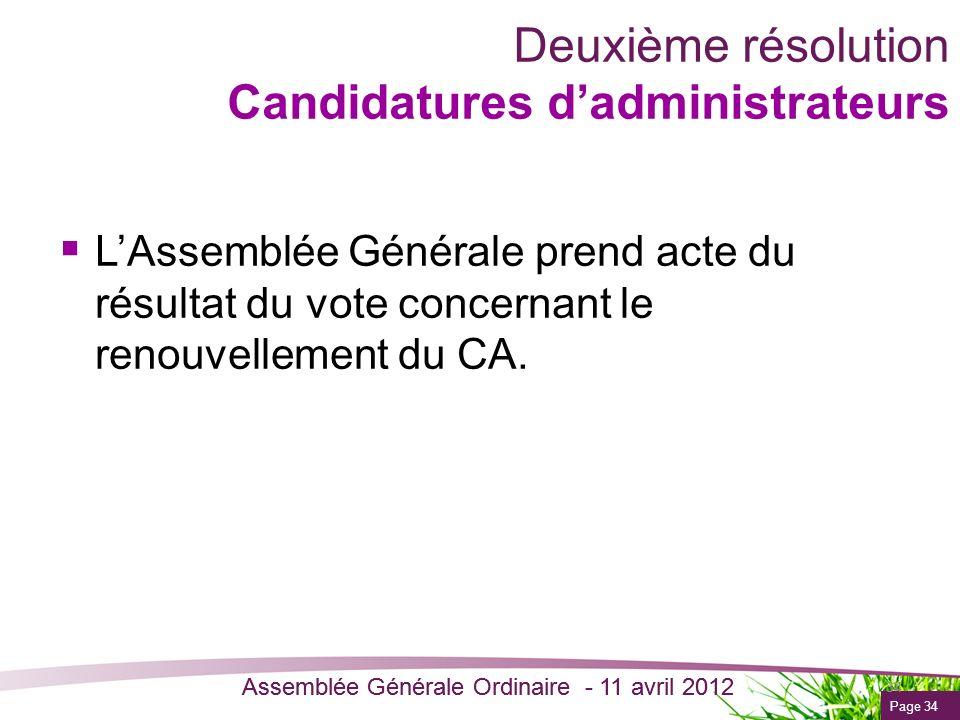 Deuxième résolution Candidatures d'administrateurs