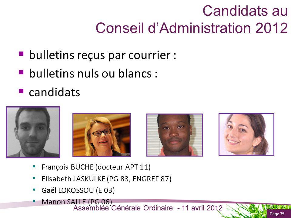 Candidats au Conseil d'Administration 2012