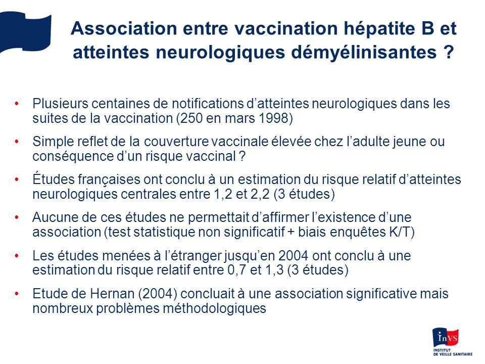 Association entre vaccination hépatite B et atteintes neurologiques démyélinisantes