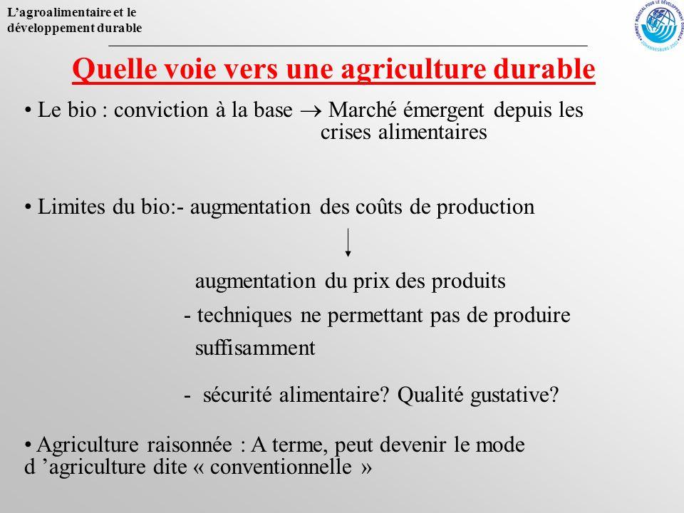 Quelle voie vers une agriculture durable