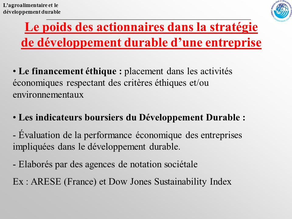 Le poids des actionnaires dans la stratégie de développement durable d'une entreprise