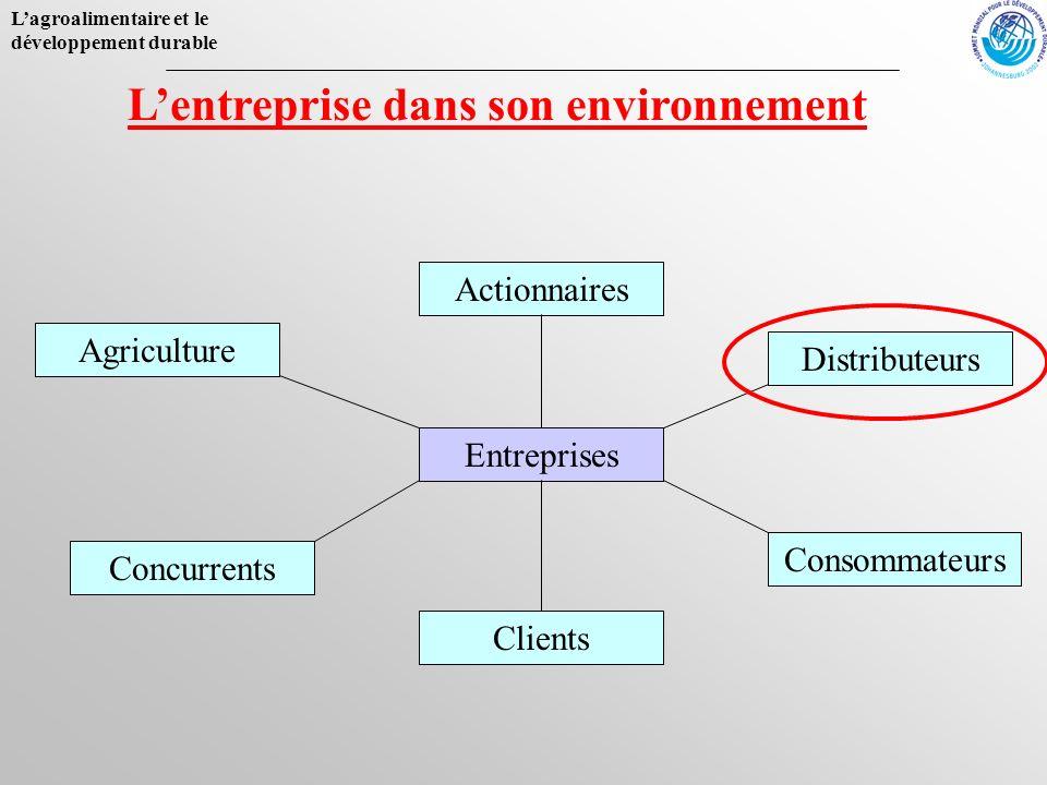 L'entreprise dans son environnement