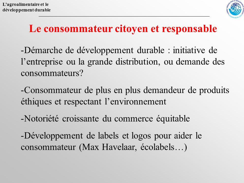 Le consommateur citoyen et responsable