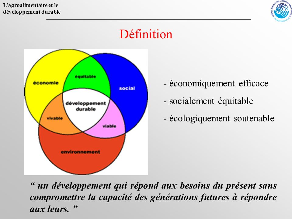 L agroalimentaire et le d veloppement durable ppt for Definition de l