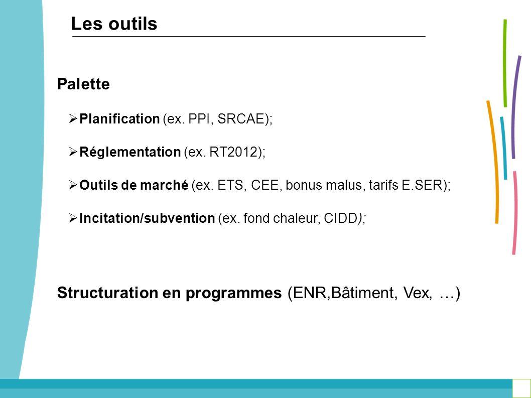 Les outils Palette Structuration en programmes (ENR,Bâtiment, Vex, …)