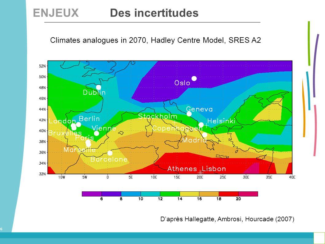 ENJEUX Des incertitudes