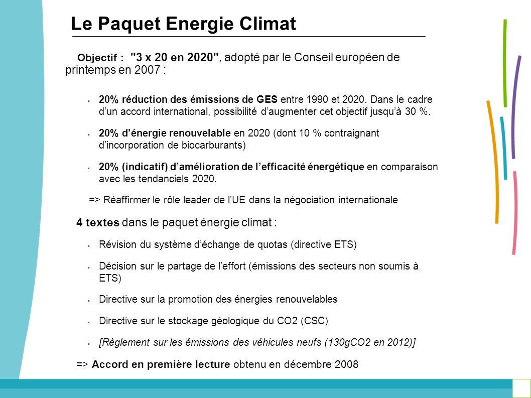 Le Paquet Energie Climat