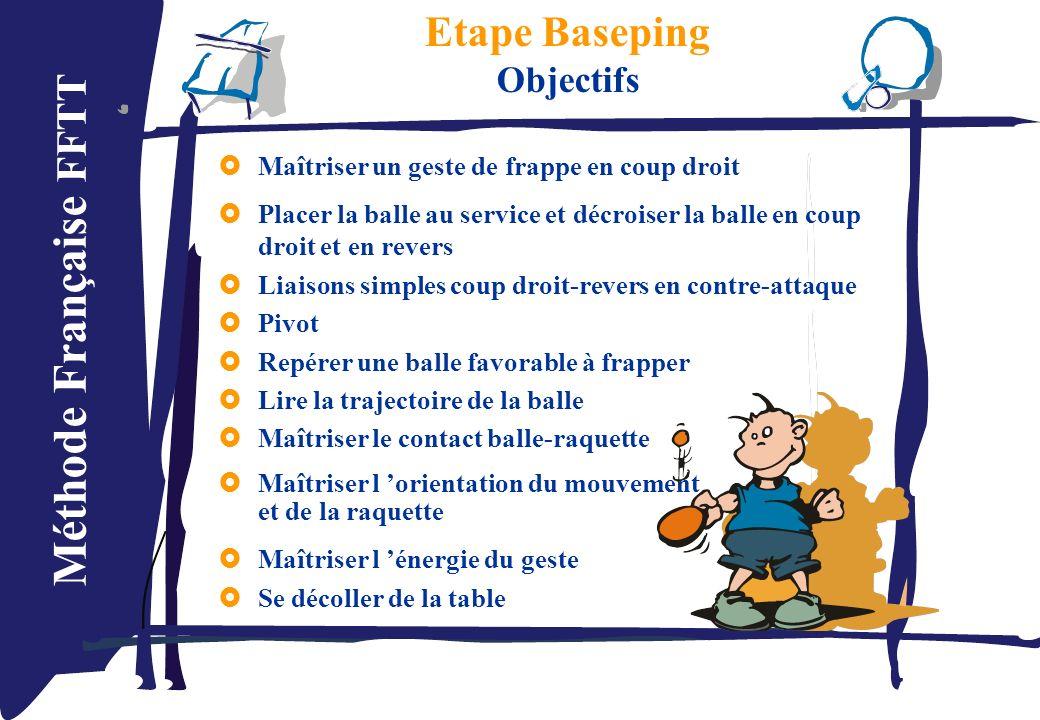 Etape Baseping Objectifs