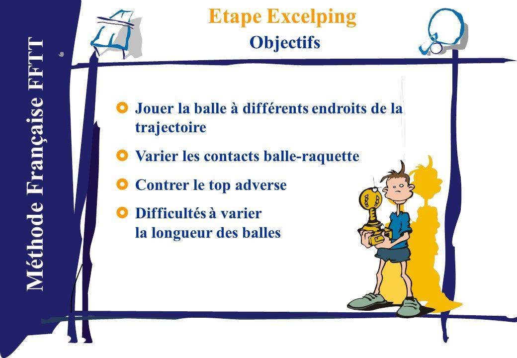 Etape Excelping Objectifs