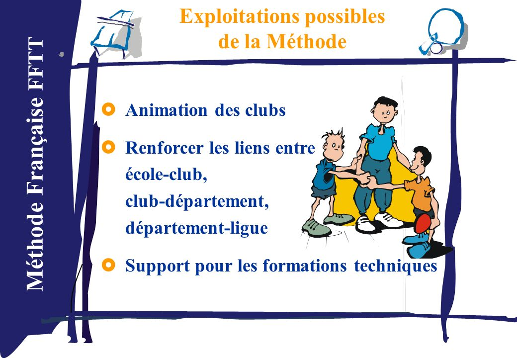 Exploitations possibles de la Méthode