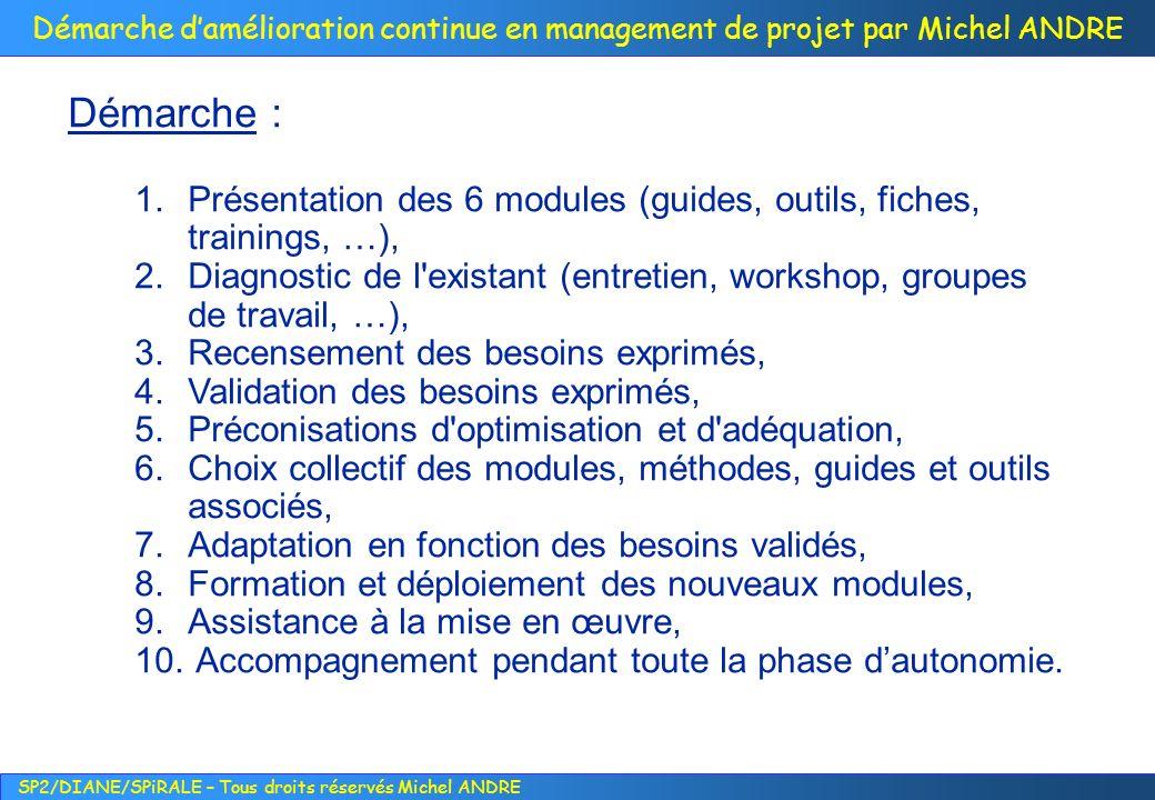 Démarche : Présentation des 6 modules (guides, outils, fiches, trainings, …), Diagnostic de l existant (entretien, workshop, groupes de travail, …),