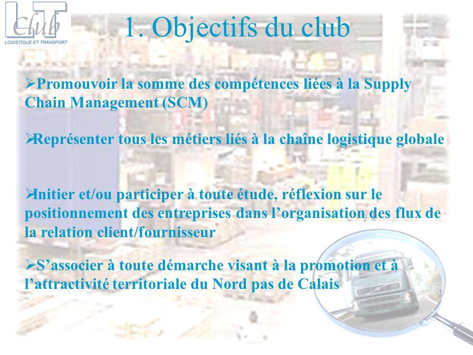 1. Objectifs du club Promouvoir la somme des compétences liées à la Supply Chain Management (SCM)