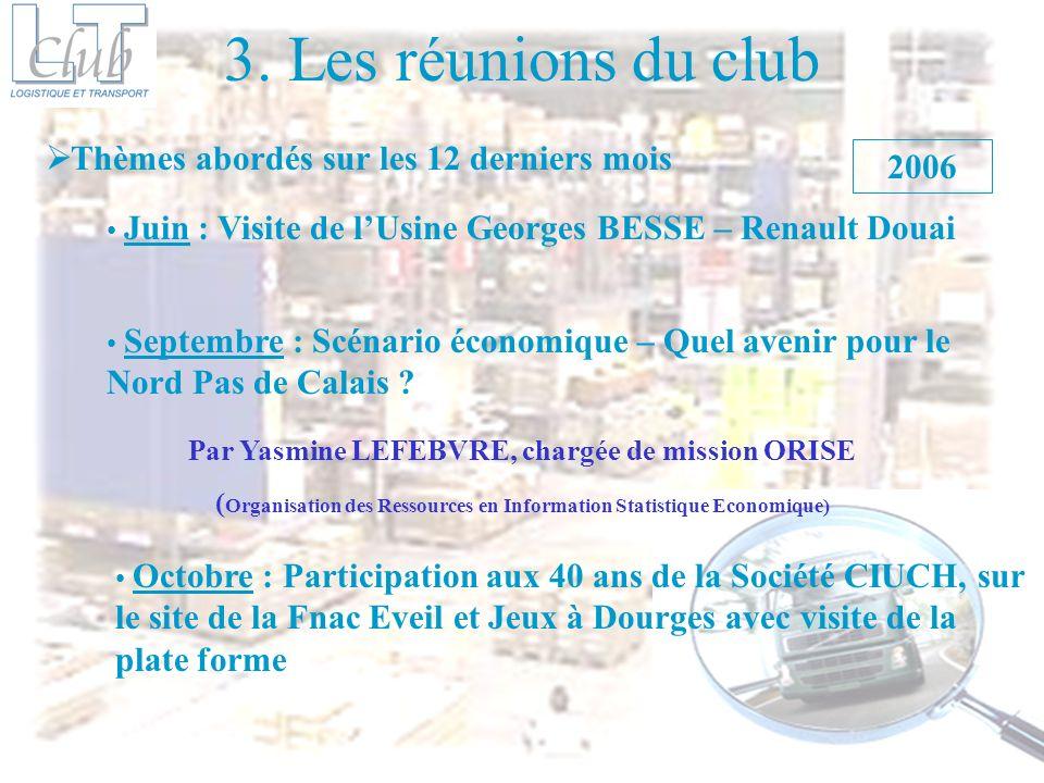 3. Les réunions du club Thèmes abordés sur les 12 derniers mois 2006