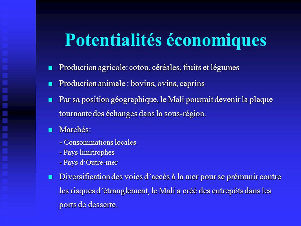 Potentialités économiques