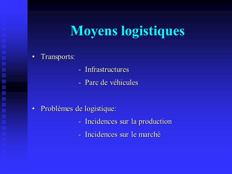 Moyens logistiques • Transports: - Infrastructures - Parc de véhicules