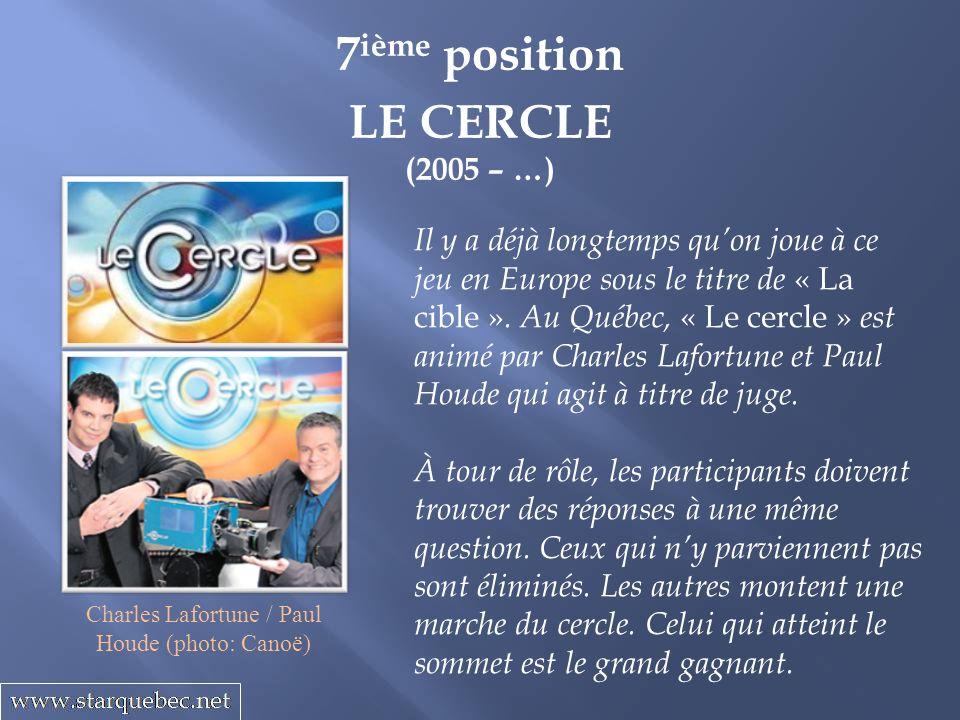 Charles Lafortune / Paul Houde (photo: Canoë)