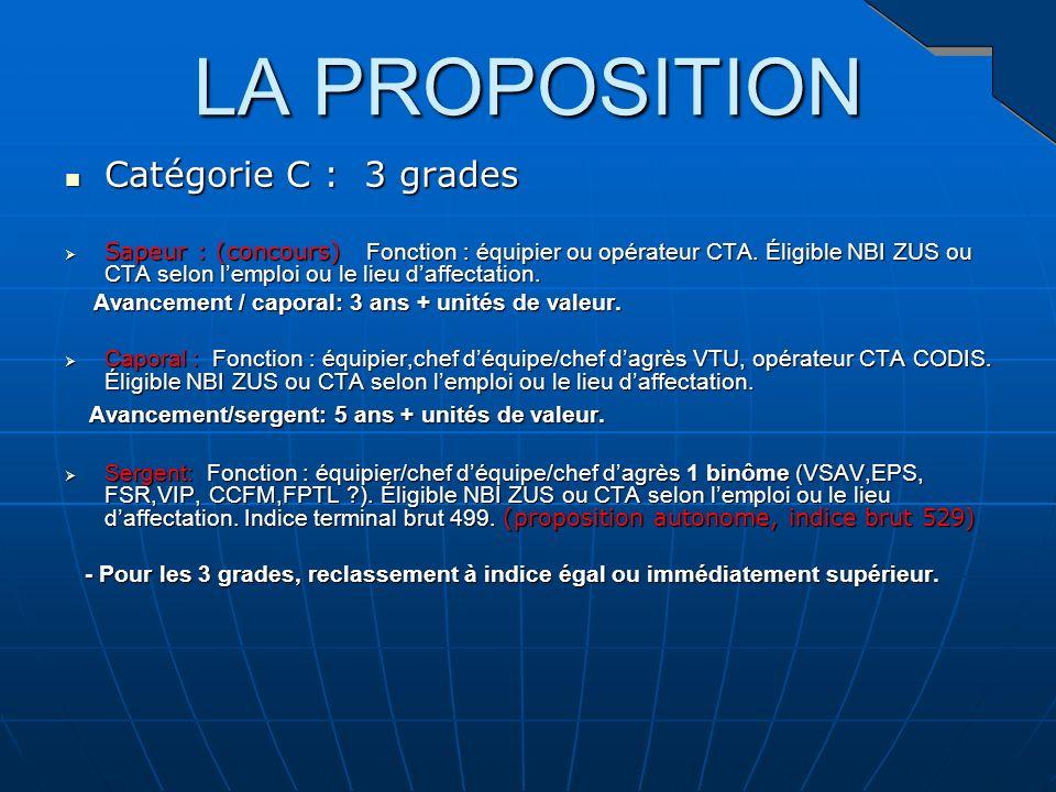 LA PROPOSITION Catégorie C : 3 grades
