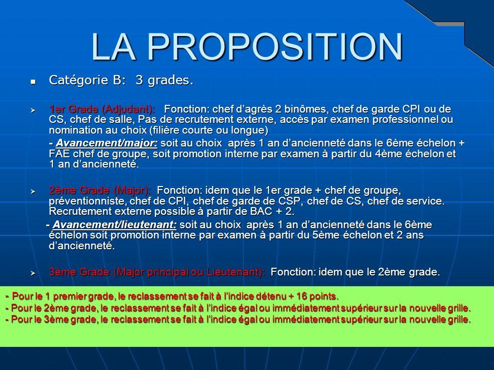 LA PROPOSITION Catégorie B: 3 grades.