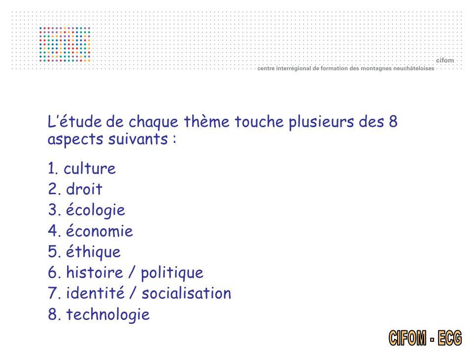 L'étude de chaque thème touche plusieurs des 8 aspects suivants :