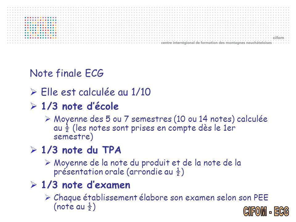 Note finale ECG Elle est calculée au 1/10 1/3 note d'école