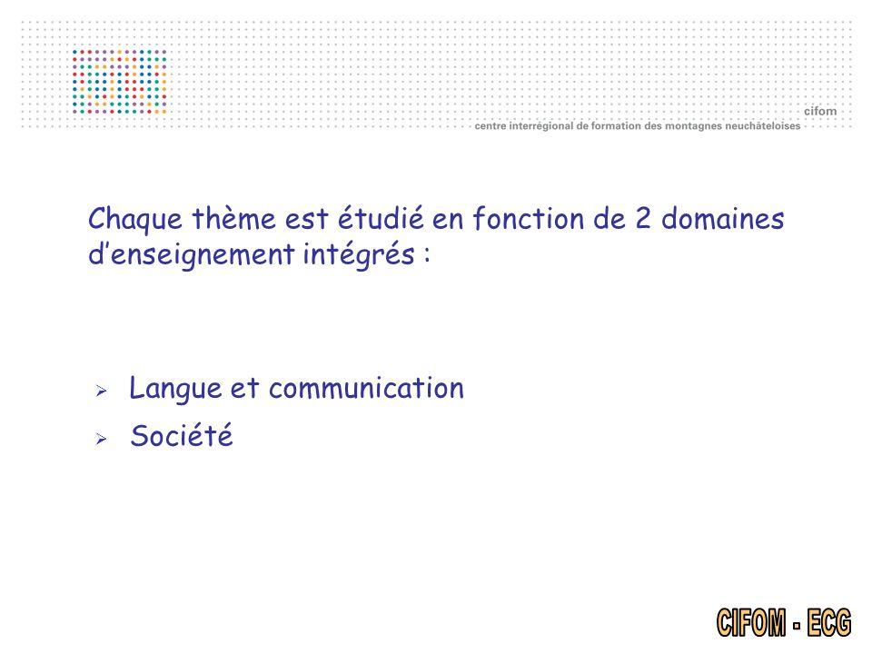 Chaque thème est étudié en fonction de 2 domaines d'enseignement intégrés :