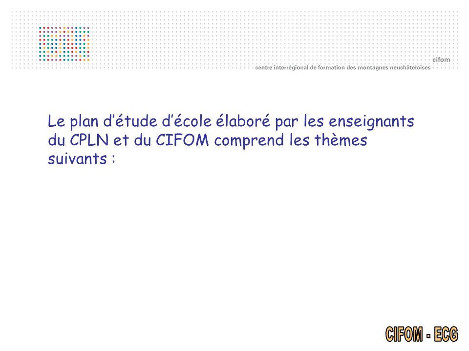 Le plan d'étude d'école élaboré par les enseignants du CPLN et du CIFOM comprend les thèmes suivants :