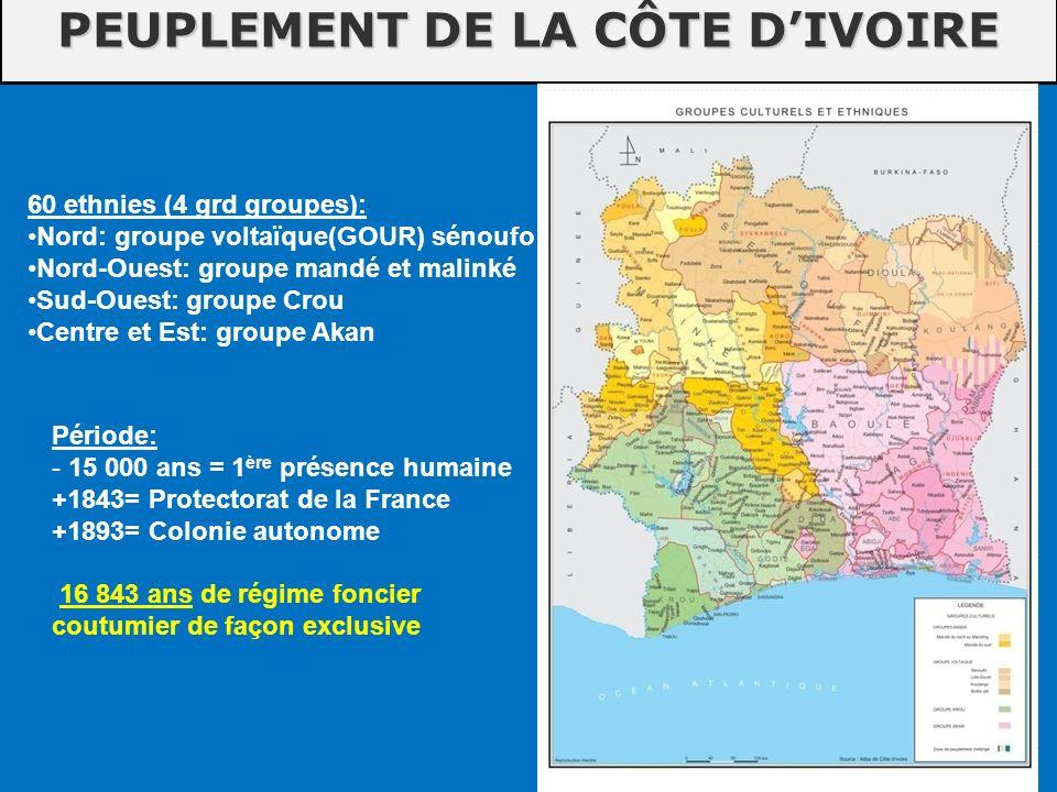 PEUPLEMENT DE LA CÔTE D'IVOIRE